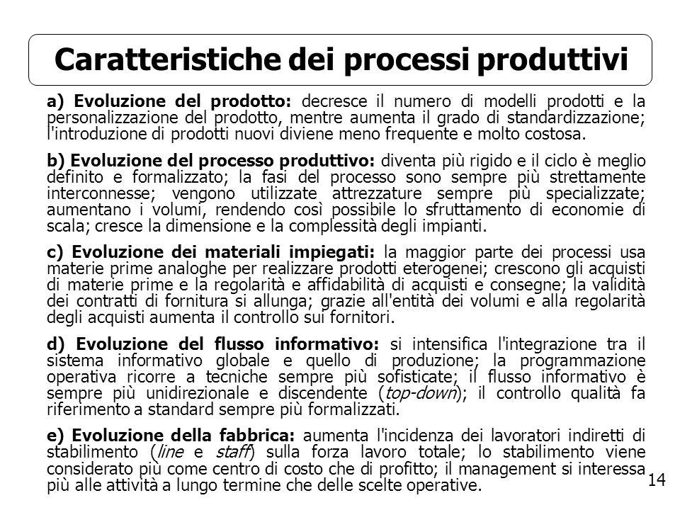 Caratteristiche dei processi produttivi