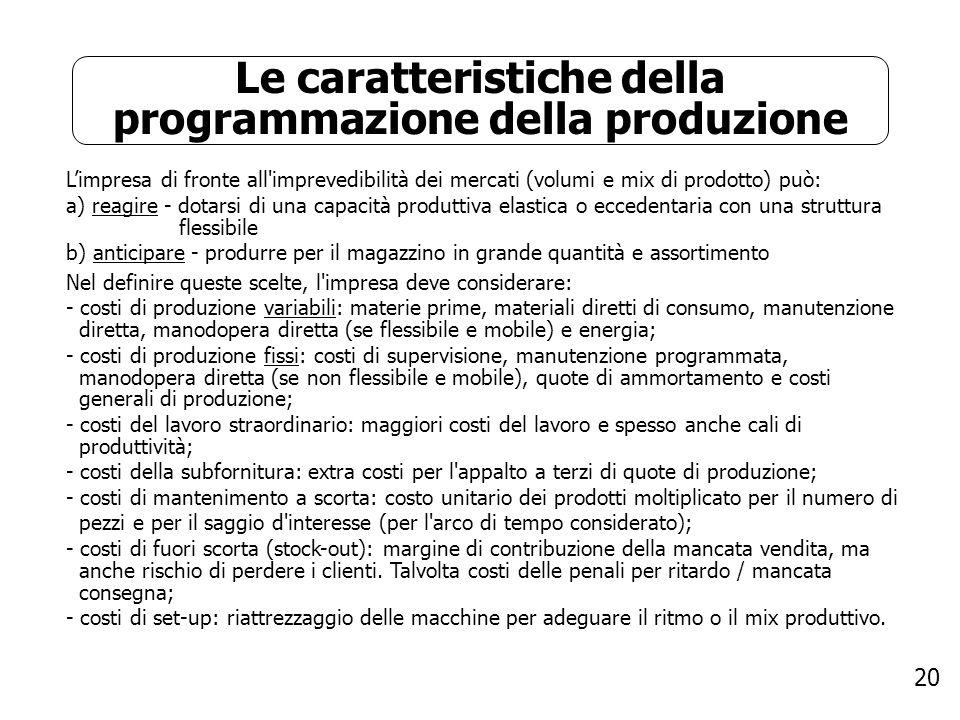 Le caratteristiche della programmazione della produzione