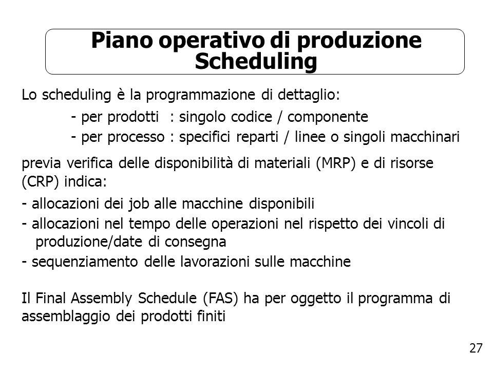 Piano operativo di produzione