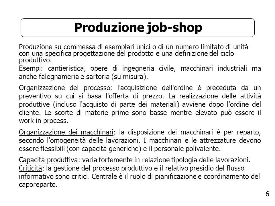 Produzione job-shop