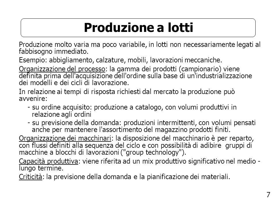 Produzione a lotti Produzione molto varia ma poco variabile, in lotti non necessariamente legati al fabbisogno immediato.