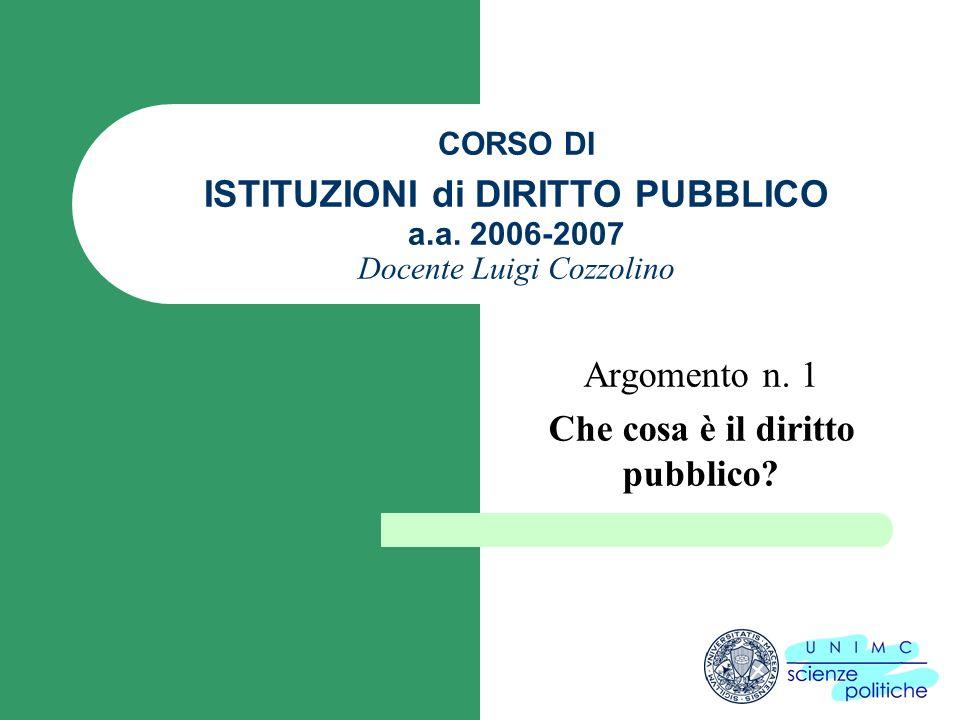 Argomento n. 1 Che cosa è il diritto pubblico