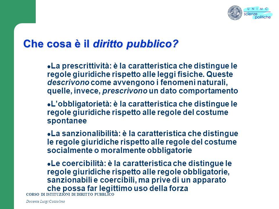 Che cosa è il diritto pubblico