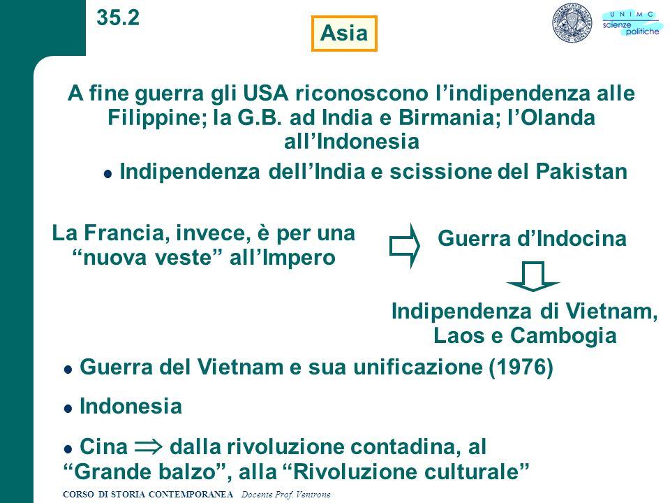 Indipendenza dell'India e scissione del Pakistan