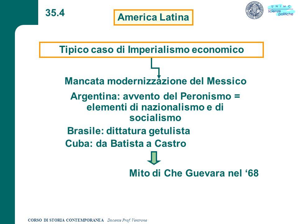 Tipico caso di Imperialismo economico