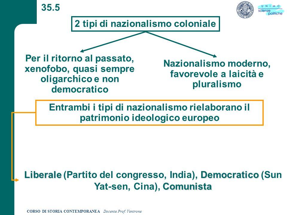 2 tipi di nazionalismo coloniale