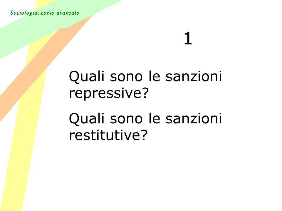1 Quali sono le sanzioni repressive