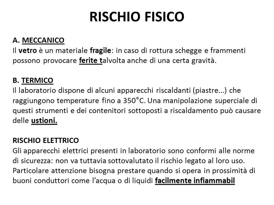 RISCHIO FISICO A. MECCANICO