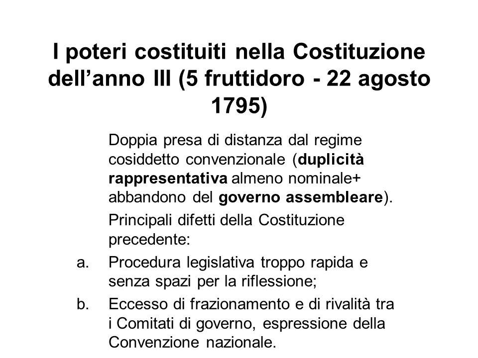 I poteri costituiti nella Costituzione dell'anno III (5 fruttidoro - 22 agosto 1795)