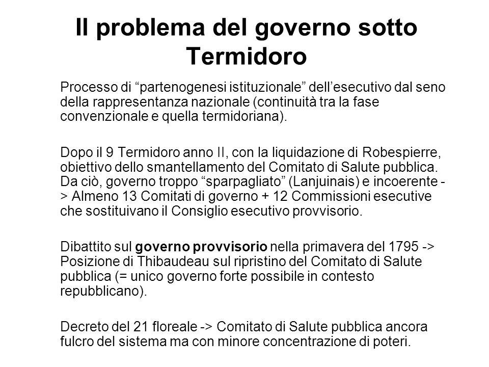 Il problema del governo sotto Termidoro