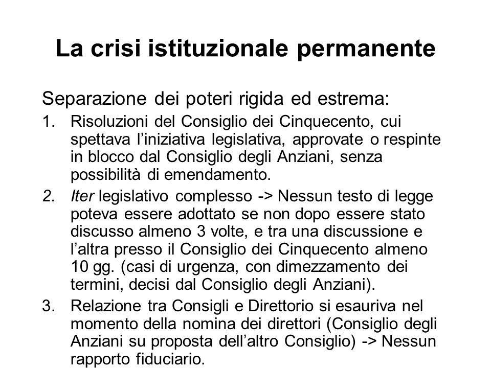 La crisi istituzionale permanente