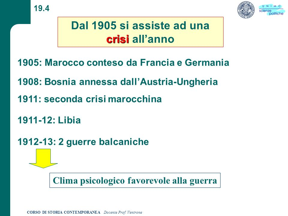 Dal 1905 si assiste ad una crisi all'anno