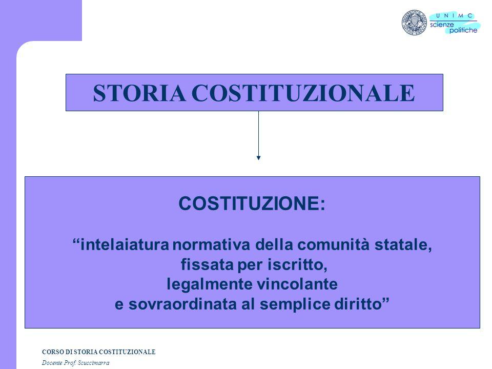 STORIA COSTITUZIONALE