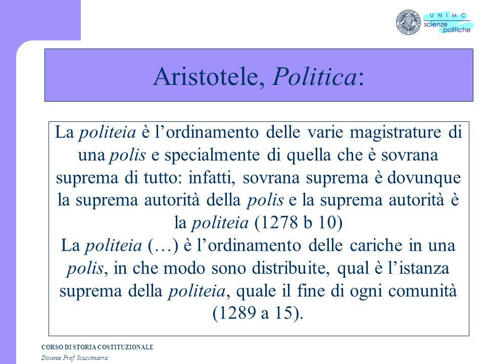 Aristotele, Politica: