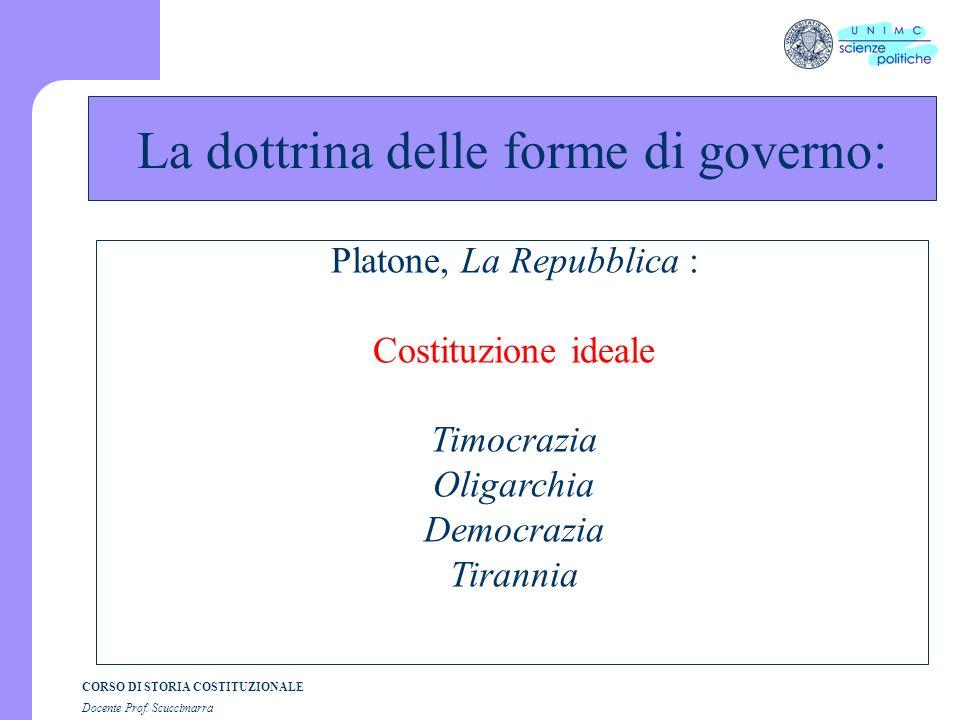 La dottrina delle forme di governo: