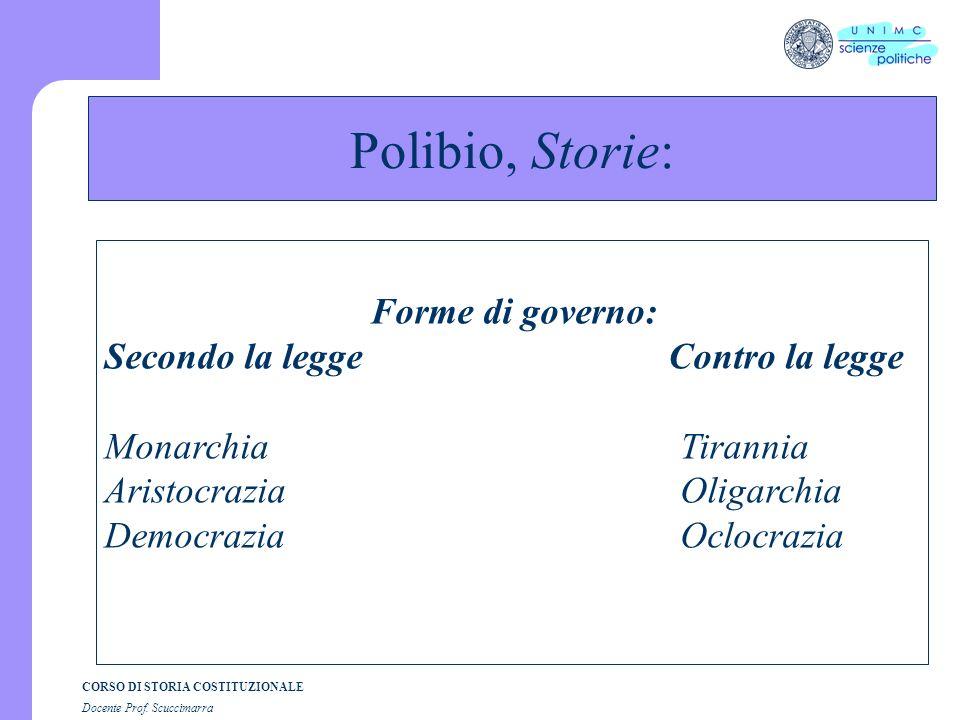 Polibio, Storie: Le origini: Forme di governo:
