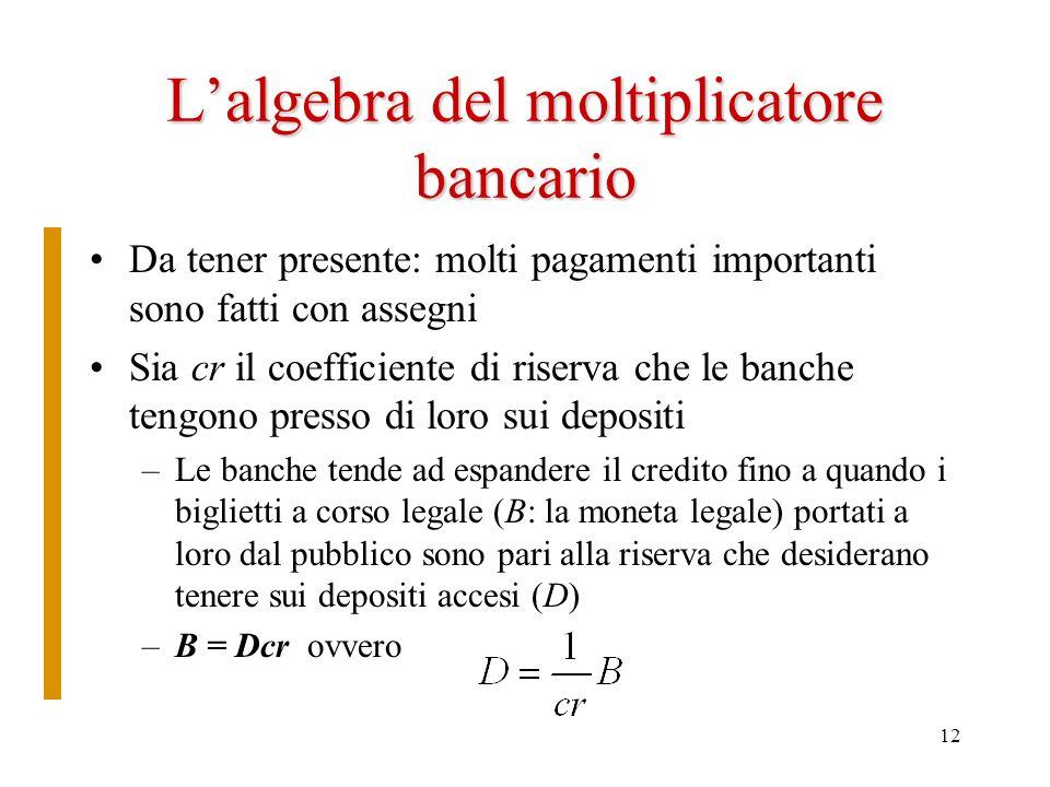 L'algebra del moltiplicatore bancario