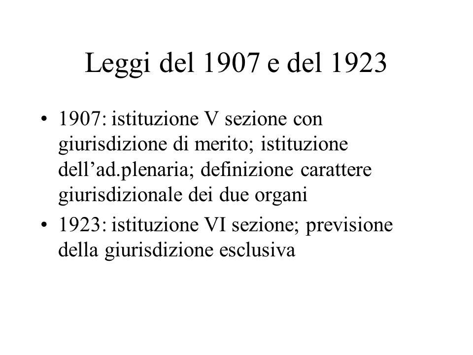 Leggi del 1907 e del 1923