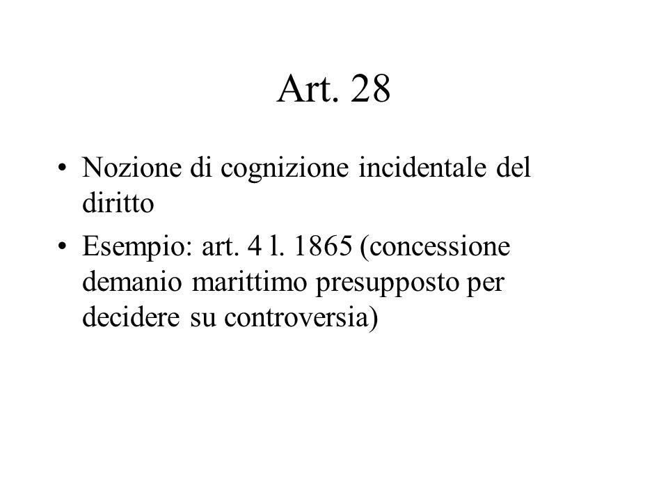 Art. 28 Nozione di cognizione incidentale del diritto
