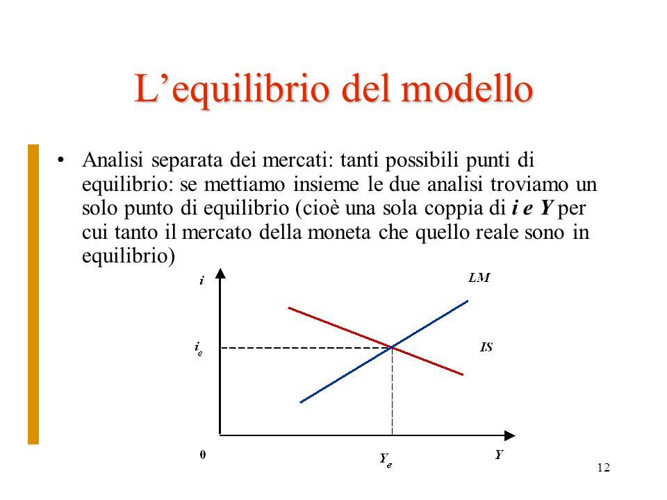 L'equilibrio del modello