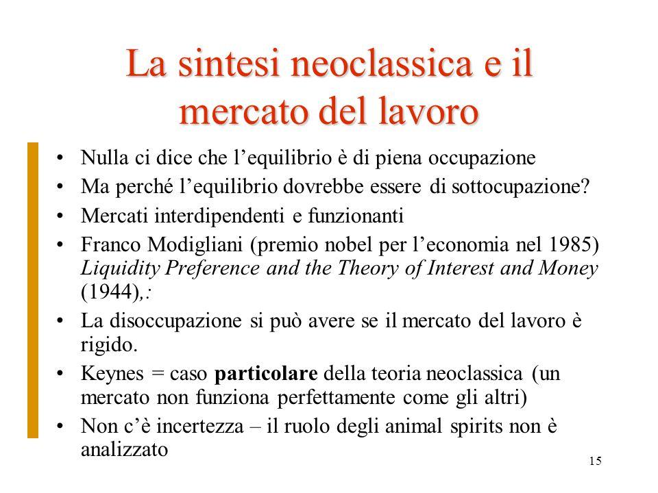 La sintesi neoclassica e il mercato del lavoro