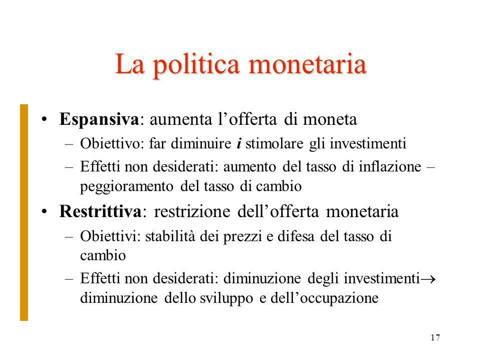 La politica monetaria Espansiva: aumenta l'offerta di moneta