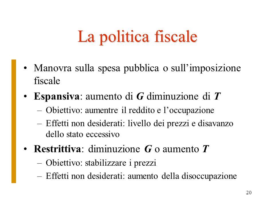 La politica fiscale Manovra sulla spesa pubblica o sull'imposizione fiscale. Espansiva: aumento di G diminuzione di T.