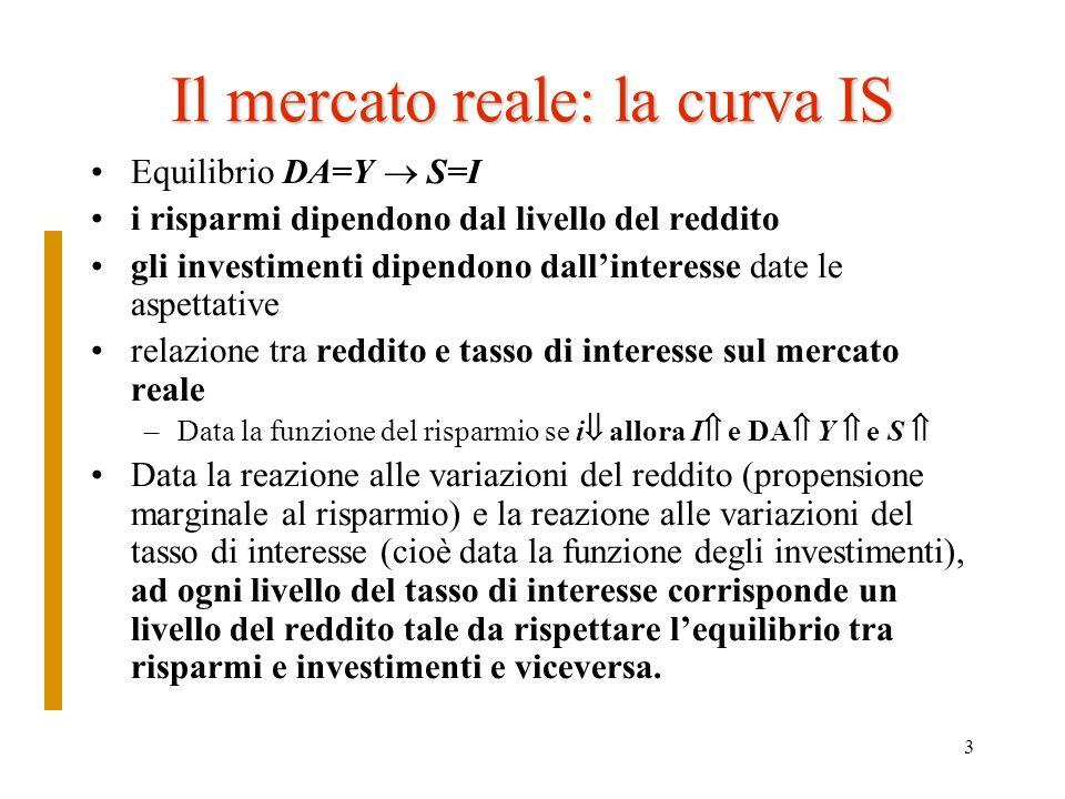 Il mercato reale: la curva IS