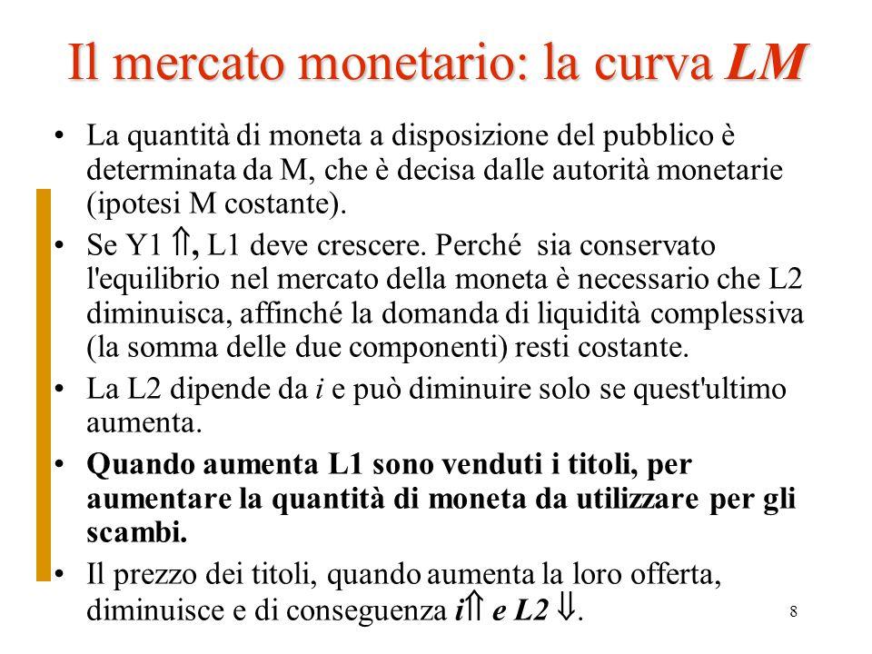 Il mercato monetario: la curva LM