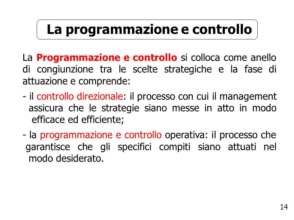 La programmazione e controllo