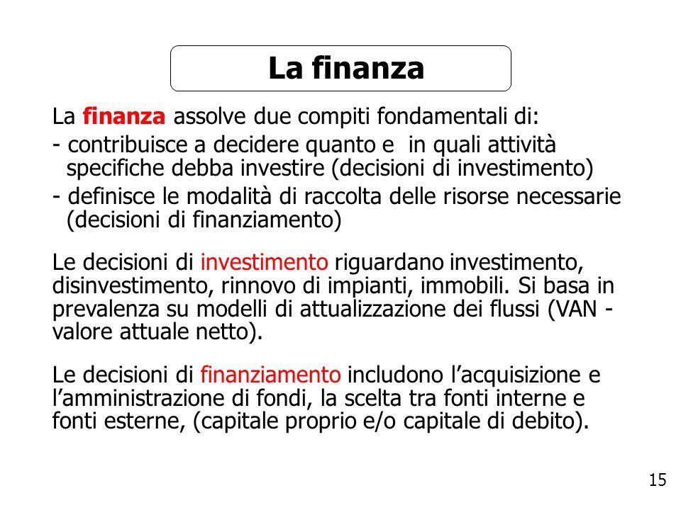 La finanza La finanza assolve due compiti fondamentali di: