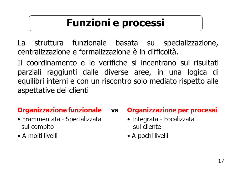 Funzioni e processi La struttura funzionale basata su specializzazione, centralizzazione e formalizzazione è in difficoltà.