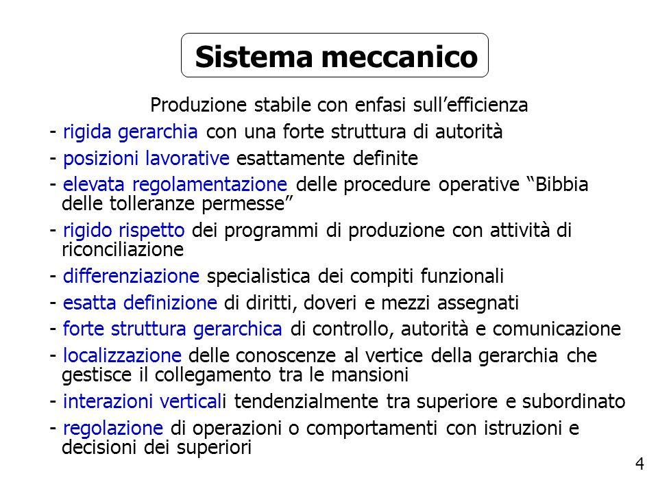 Produzione stabile con enfasi sull'efficienza