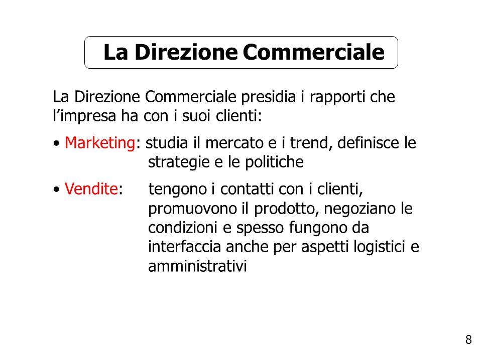 La Direzione Commerciale