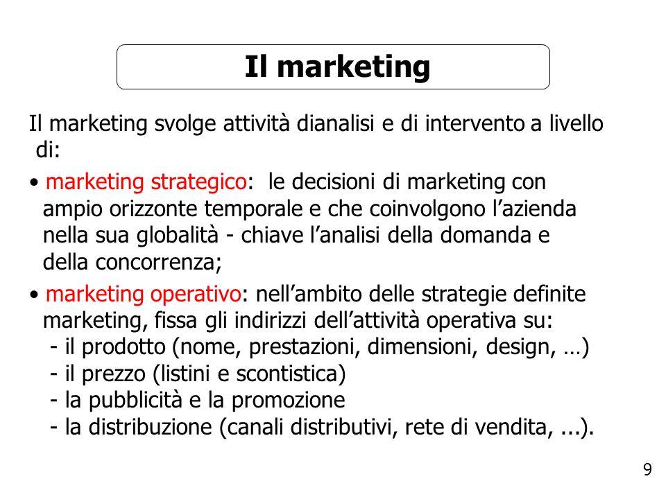 Il marketing Il marketing svolge attività dianalisi e di intervento a livello di: