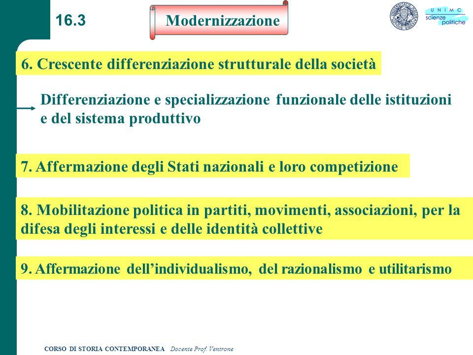 6. Crescente differenziazione strutturale della società