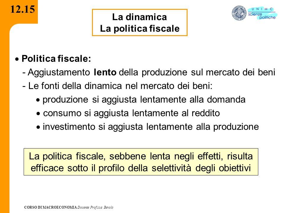 12.15 La dinamica. La politica fiscale. · Politica fiscale: - Aggiustamento lento della produzione sul mercato dei beni.