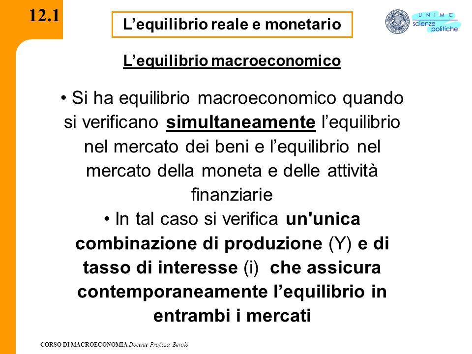 L'equilibrio reale e monetario L'equilibrio macroeconomico