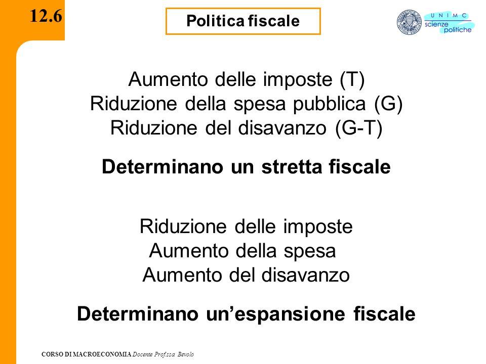 Determinano un stretta fiscale Determinano un'espansione fiscale