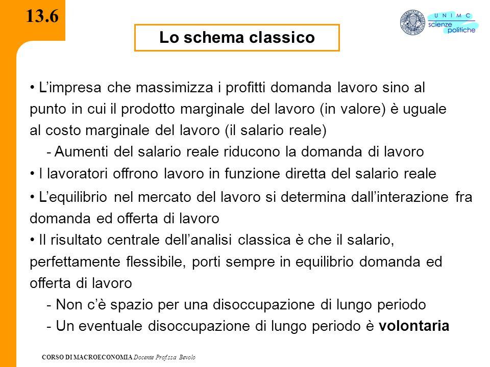 13.6 Lo schema classico. L'equilibrio nel mercato del lavoro si determina dall'interazione fra domanda ed offerta di lavoro.