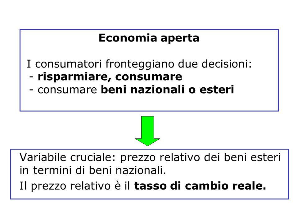 Economia aperta I consumatori fronteggiano due decisioni: - risparmiare, consumare. - consumare beni nazionali o esteri.
