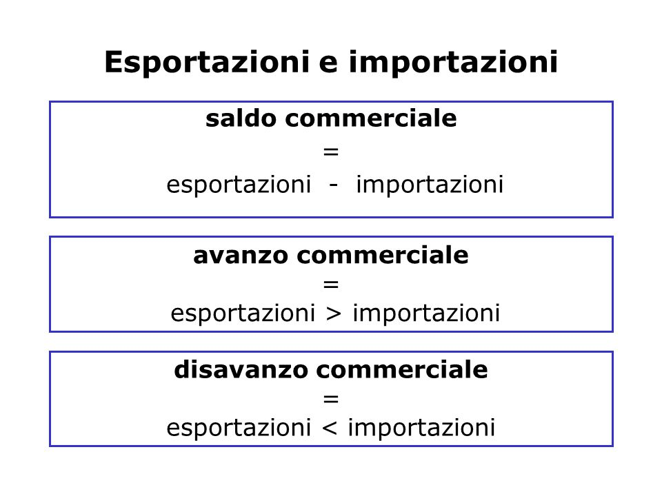 Esportazioni e importazioni