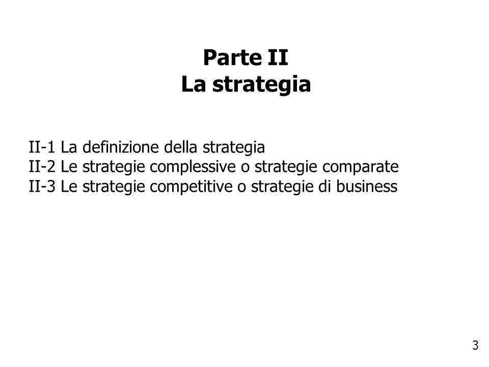 Parte II La strategia II-1 La definizione della strategia