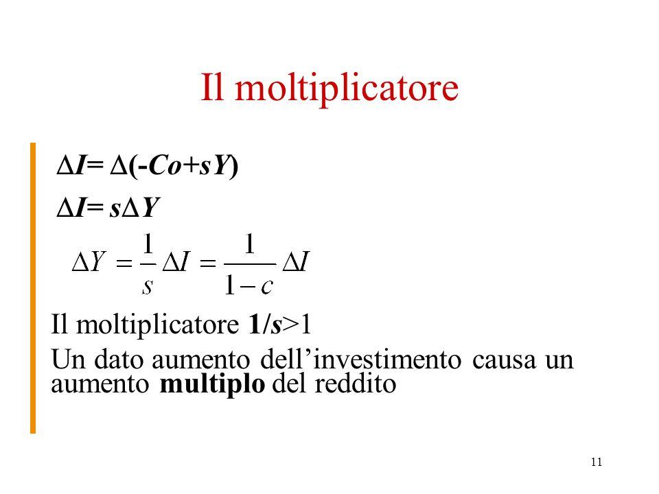 Il moltiplicatore DI= D(-Co+sY) DI= sDY Il moltiplicatore 1/s>1