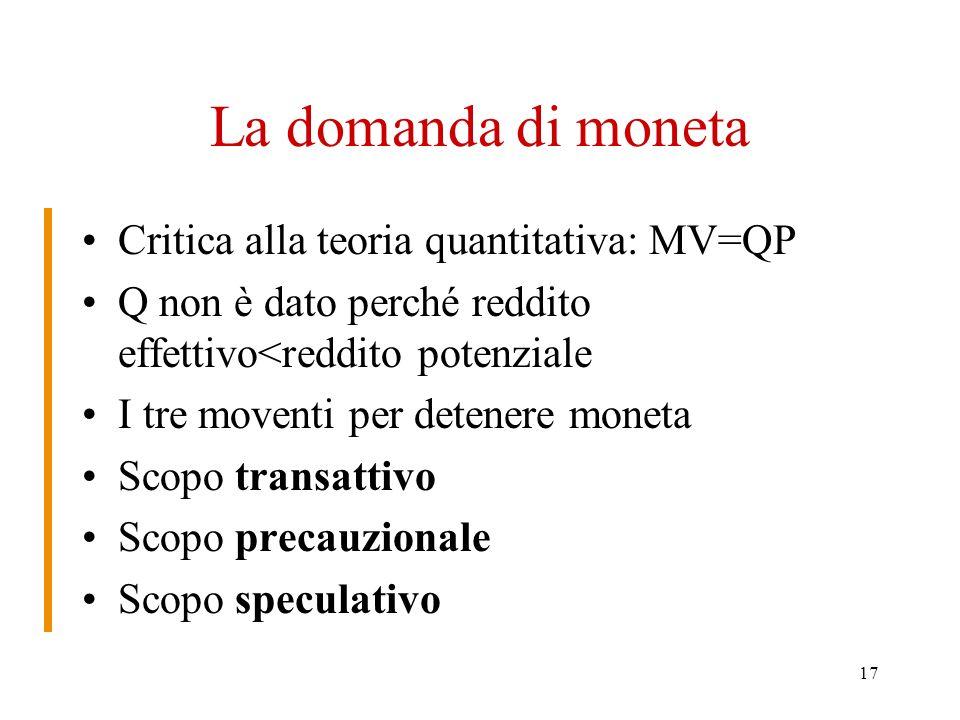 La domanda di moneta Critica alla teoria quantitativa: MV=QP