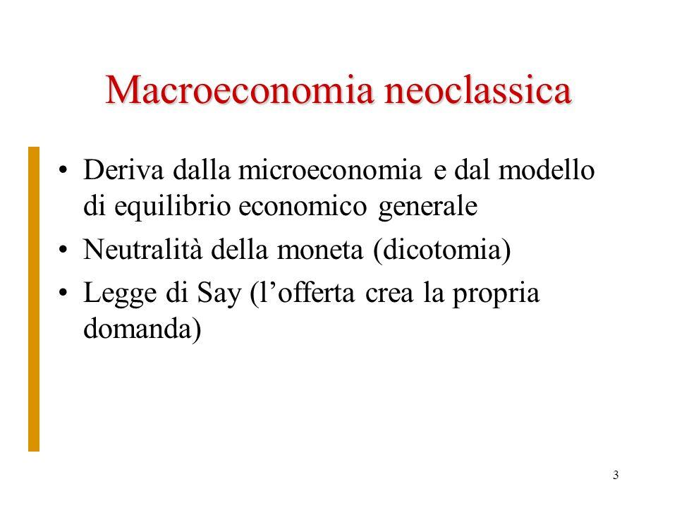 Macroeconomia neoclassica