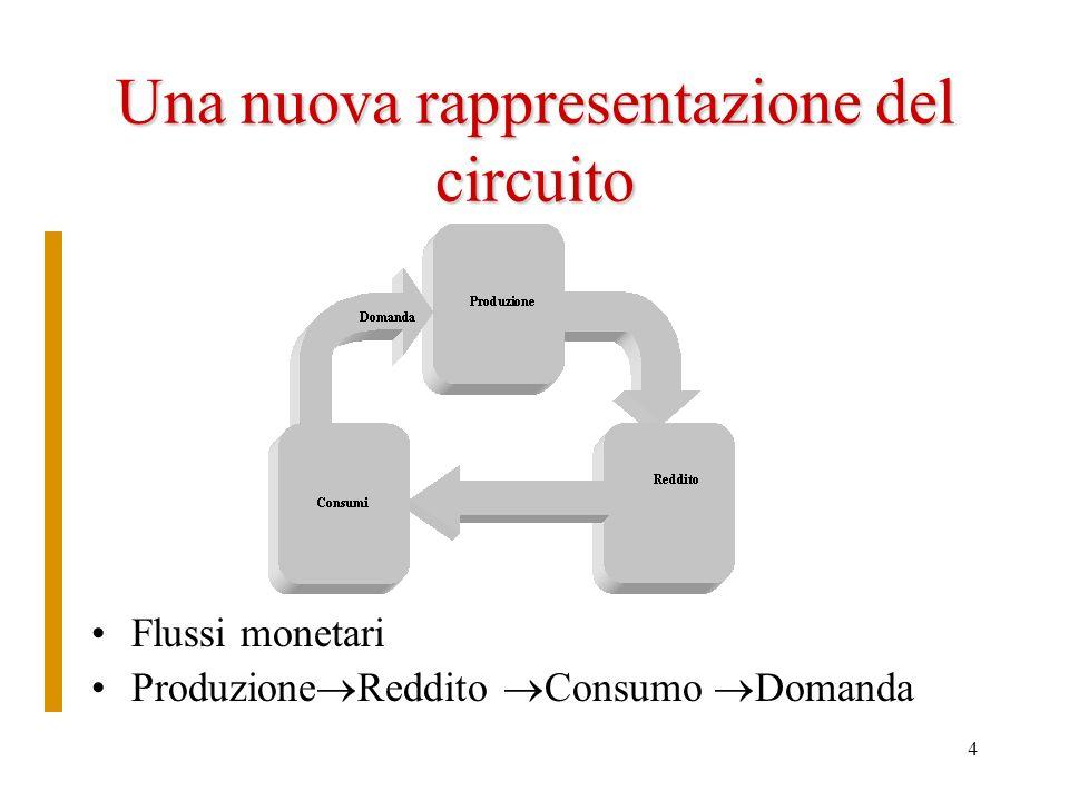 Una nuova rappresentazione del circuito