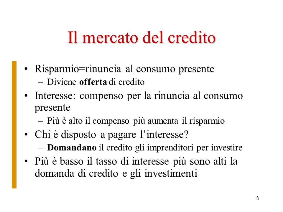 Il mercato del credito Risparmio=rinuncia al consumo presente