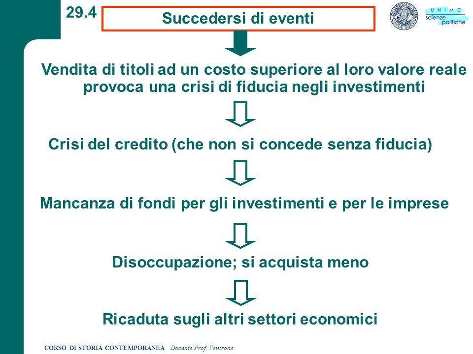 Crisi del credito (che non si concede senza fiducia)