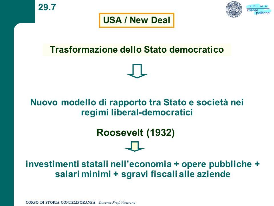 Trasformazione dello Stato democratico